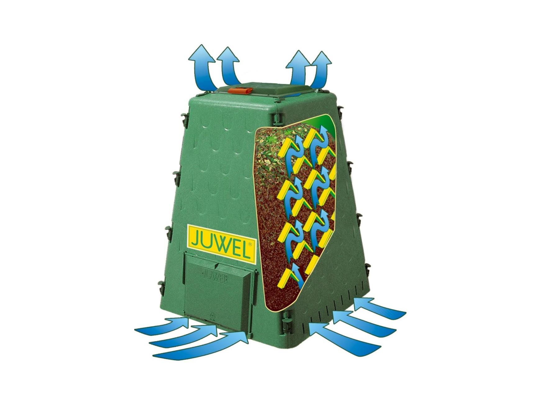 JUWEL AEROQUICK 420 kompostér