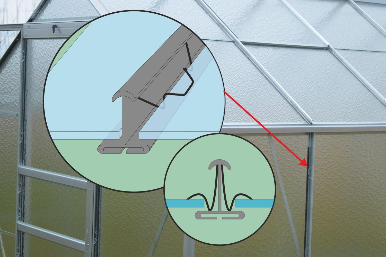 Uchycení skla - systém Clips